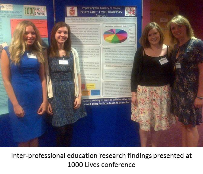 Inter-professional research findings